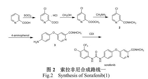 将对氨基苯酚,固体氢氧化钠,以及催化剂四丁基硫酸氢铵,投入溶剂thf中