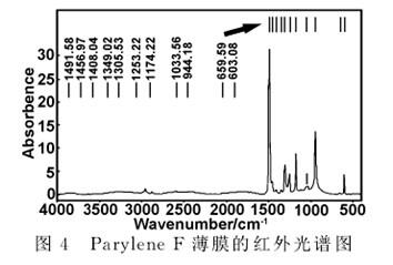 电路 电路图 电子 原理图 354_239